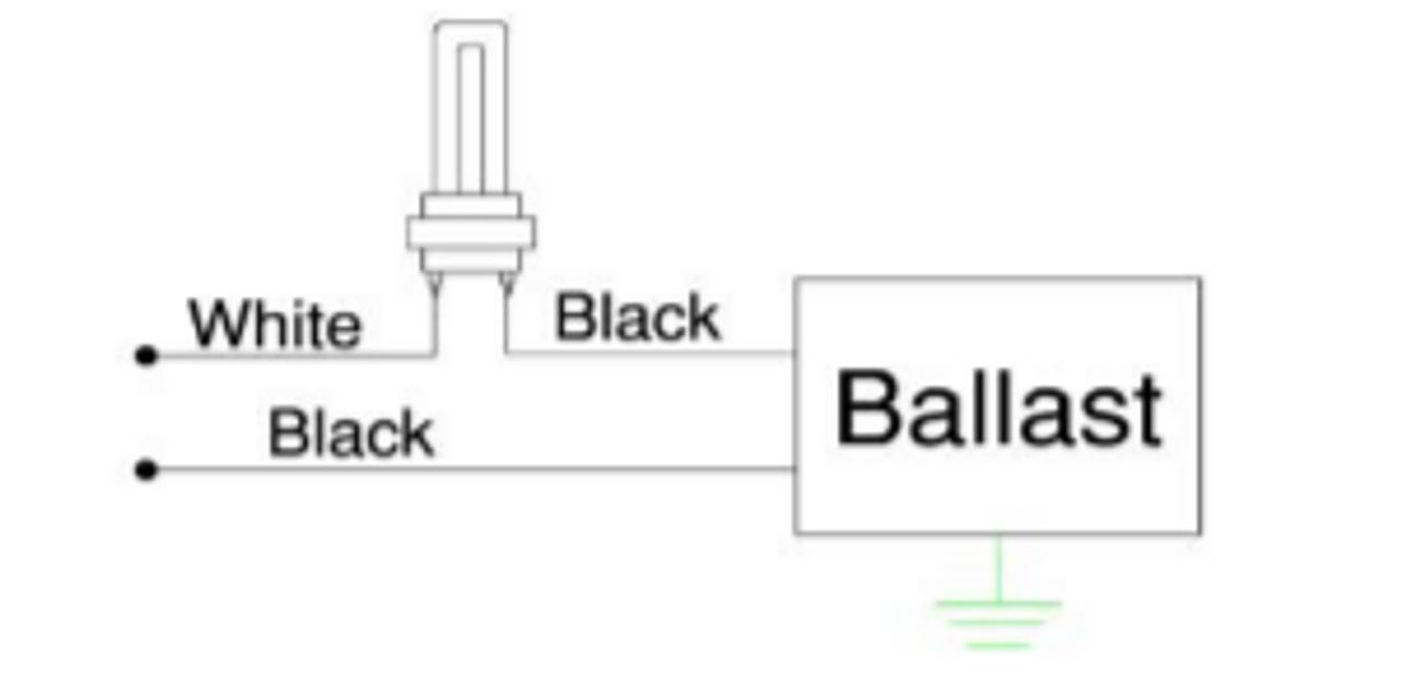 S1P Robertson Magnetic Ballasts | 14W to 20W T8/T12 Tubes | 13W CFLs fluorescent ballast wiring diagram BallastShop.com