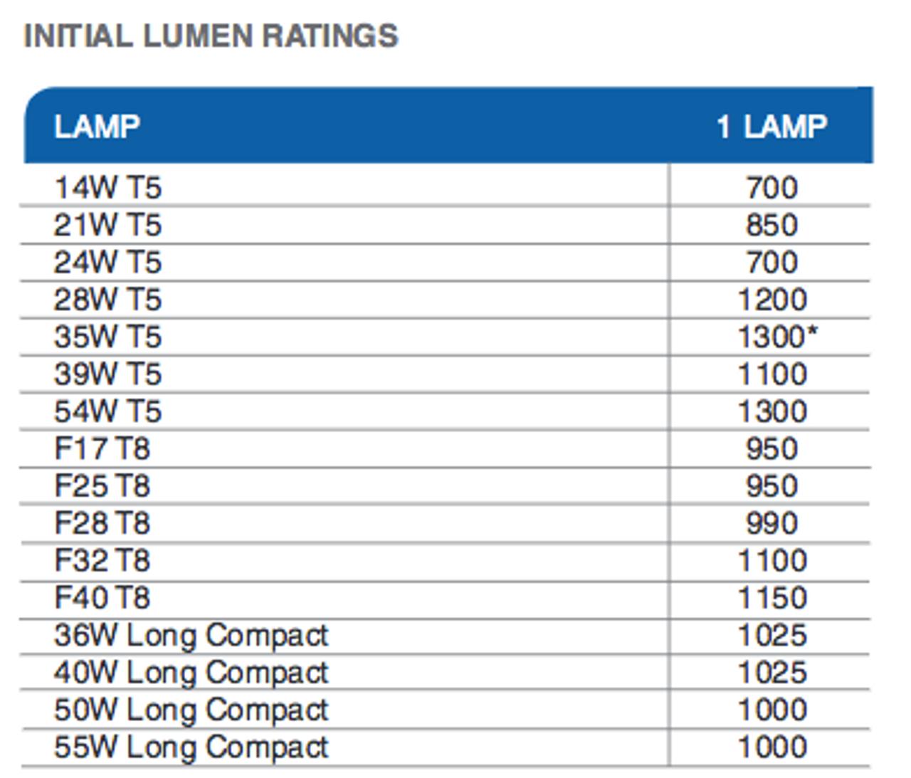 Fabulous Isl 540 Ballast Wiring Diagram Basic Electronics Wiring Diagram Wiring 101 Mecadwellnesstrialsorg
