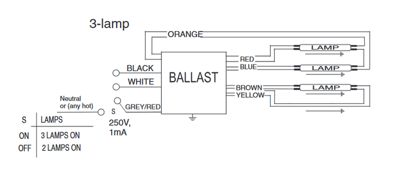 ICN-4S54-90C-2LS ADVANCE Ballast | Long Narrow Case on ballast replacement diagram, fluorescent fixtures t5 circuit diagram, 2 bulb ballast wiring diagram, 4 pin ballast wiring diagram, two lamp ballast wire diagram, 4 bulb ballast wiring two,