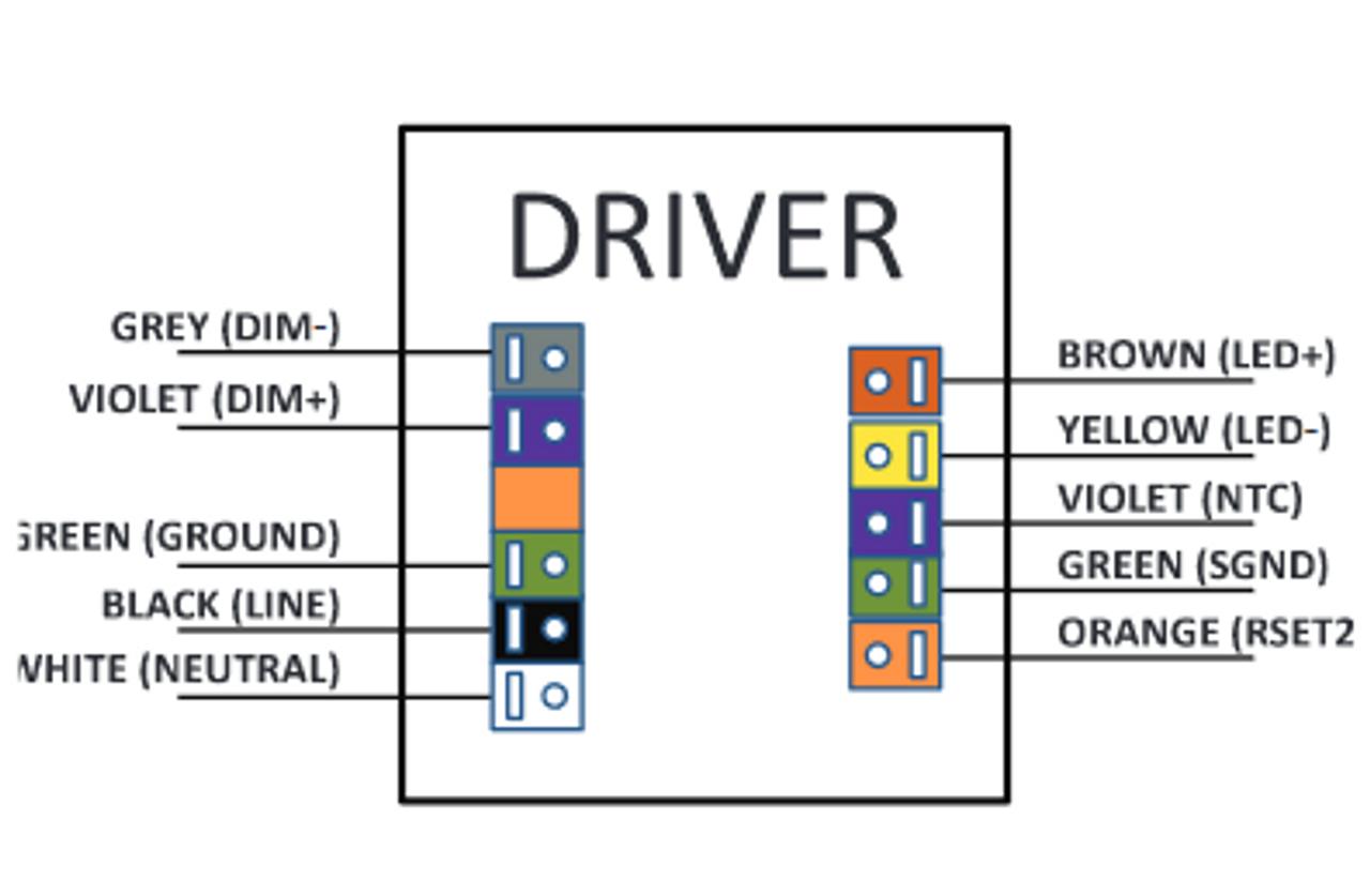 xitanium xi025c100v036dnm1 · philips xitanium xi025c100v036dnm1 dimensions  · philips xitanium xi025c100v036dnm1 wiring