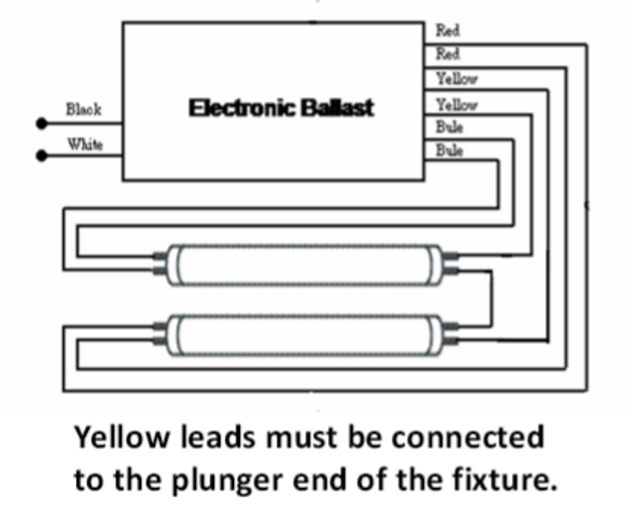 universal b295punvhe-s electronic replacement ballast  ballastshop.com