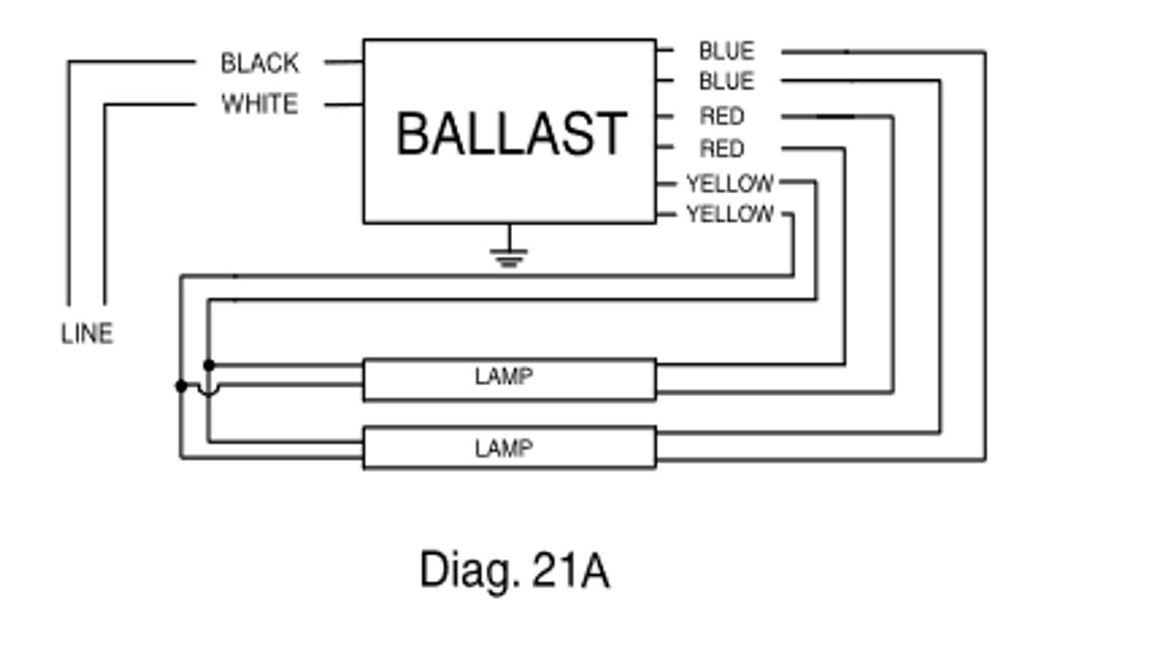 ICN-2S110-SC Advance Electronic Fluorescent T12HO Ballast