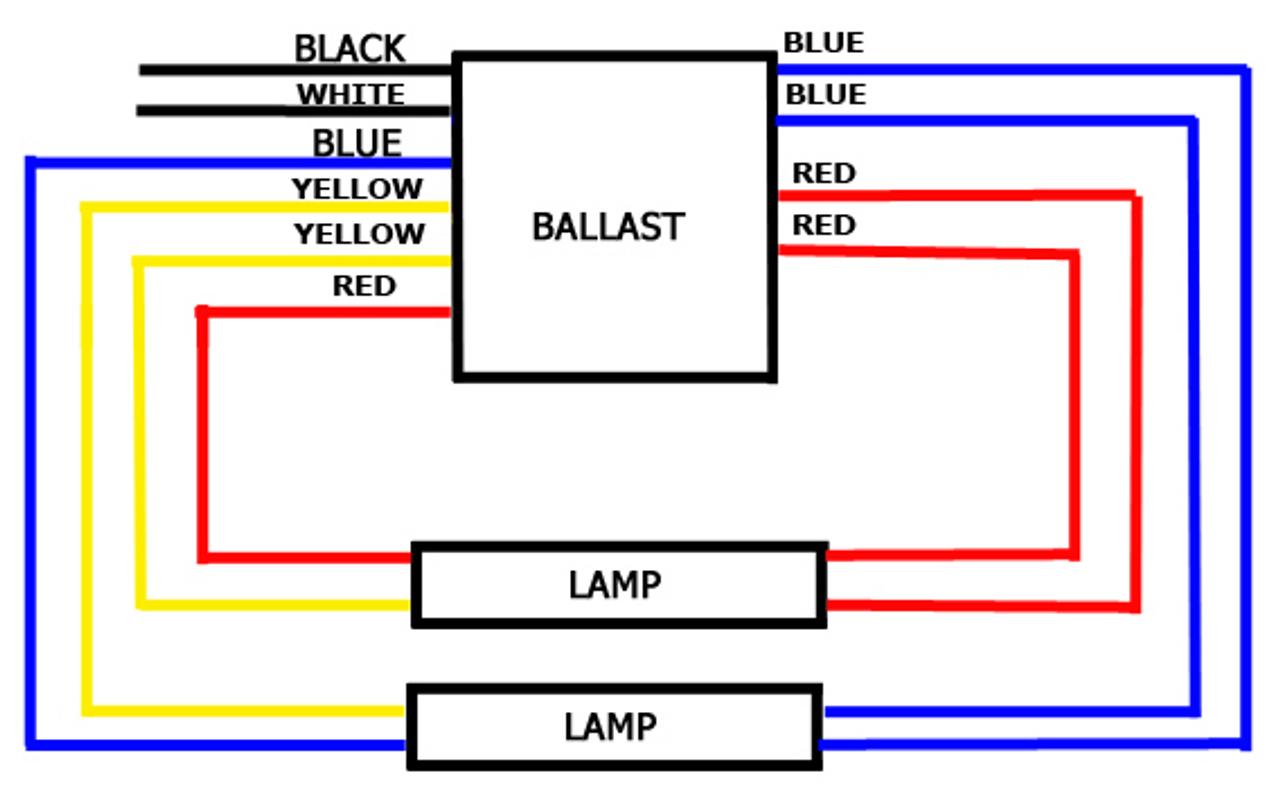 Sl27t Sunpark Electronic Fluorescent Ballast