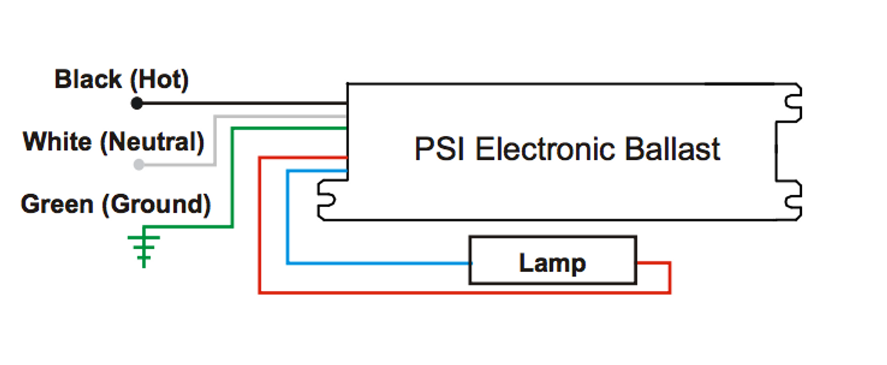 PowerSelect PS13B70L 70W Slim Line Electronic Metal Halide BallastBallastShop.com