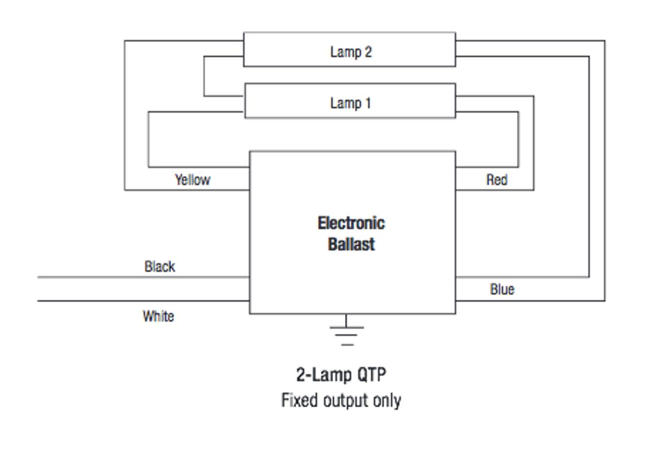 [DIAGRAM_5NL]  QTP2x54T5HO/UNVPS80SC OSRAM Sylvania Fluorescent T5HO Ballast, Sylvania  49418 | Osram Sylvania Ballast Wiring Diagram |  | BallastShop.com