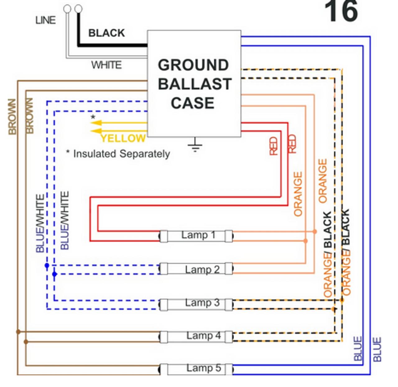Wiring Diagram For Ballast 696. Ballast Control Panel, Ballast Cross on fluorescent light fixture ballast wiring diagram, general electric ballast wiring diagram, emergency ballast wiring diagram, hps ballast wiring diagram, advance ballast wiring diagram, replacement ballast wiring diagram, instant start ballast wiring diagram, ho ballast wiring diagram, hid ballast wiring diagram, dimming ballast wiring diagram, philips ballast wiring diagram, t12 magnetic ballast wiring diagram, metal halide ballast wiring diagram, multiple voltage ballast wiring diagram, sign ballast wiring diagram, bal3000 em ballast wiring diagram, allanson ballast wiring diagram, workhorse ballast wiring diagram, 240v ballast wiring diagram, high pressure sodium ballast wiring diagram,