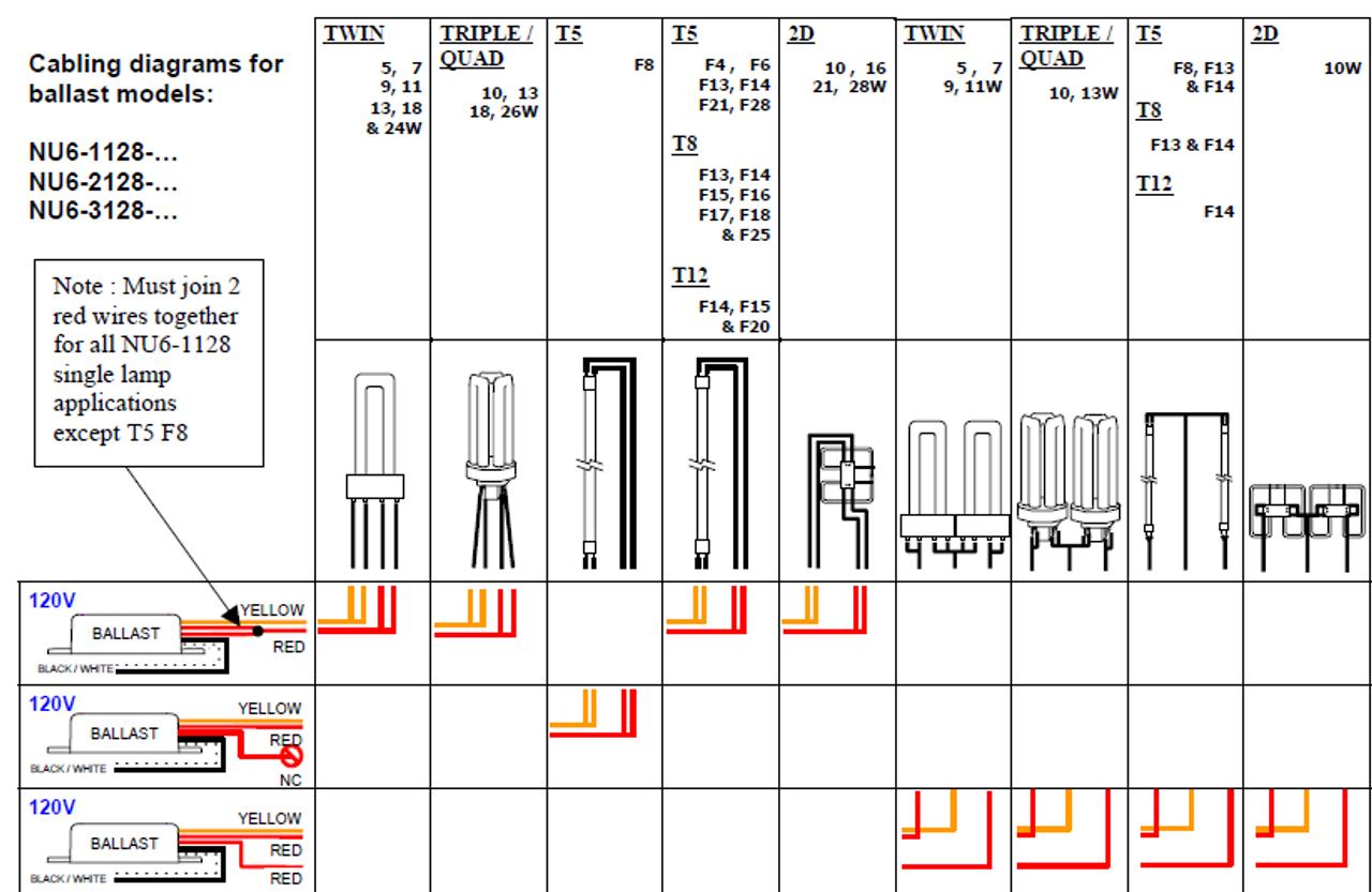 B+L NU6-2128-PSS 277v multiple CFL or linear fluorescent lamps …