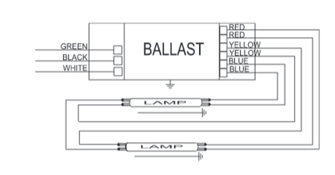 icn 2s54 90c advance electronic fluorescent ballasts f54t5ho ballasts icn 2s54 90c advance 2 lamp wiring