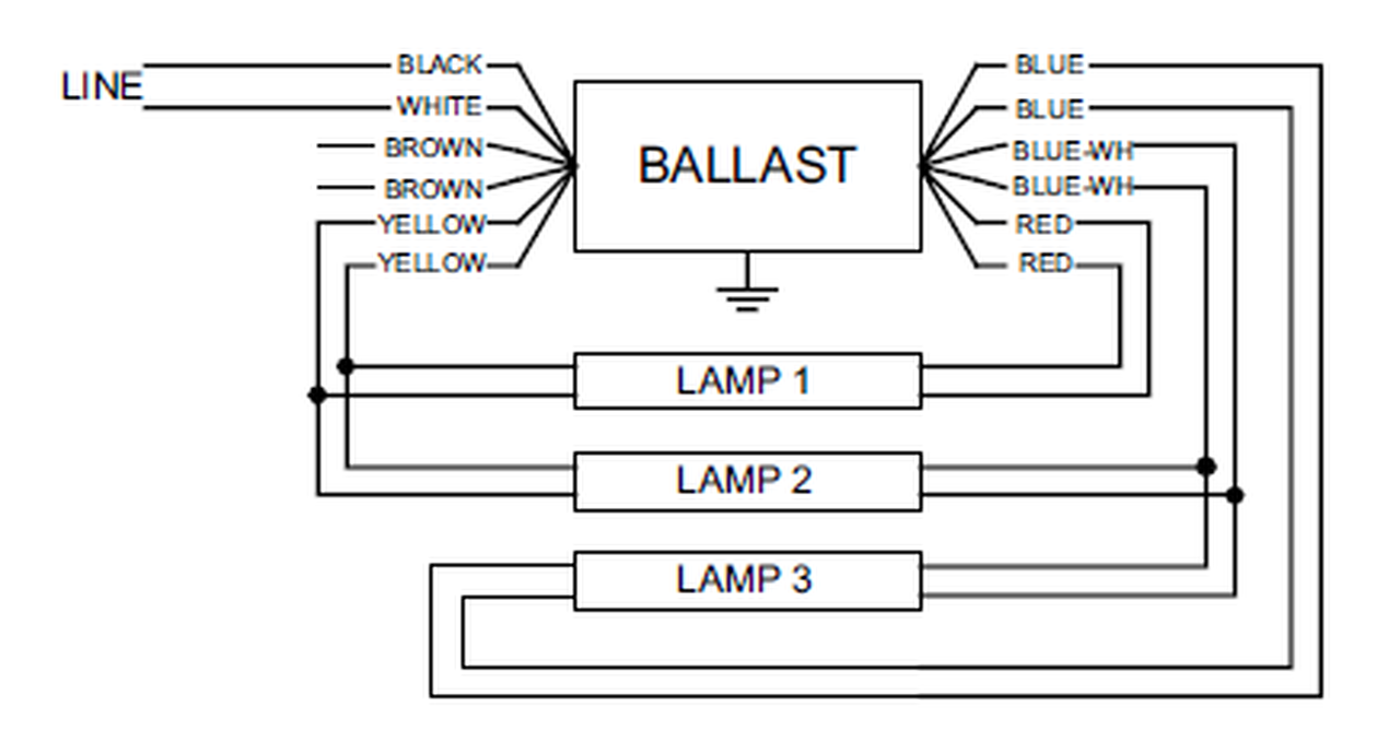 Sign Ballast Wiring Diagram | Wiring Diagram AutoVehicle on magnetic switch wiring, magnetic ballast operation, choke wiring, magnetic ballast parts,