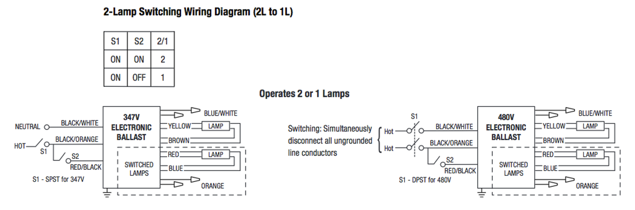 347 Volt Hid Ballast Wiring Diagram Wiring Diagram Networks
