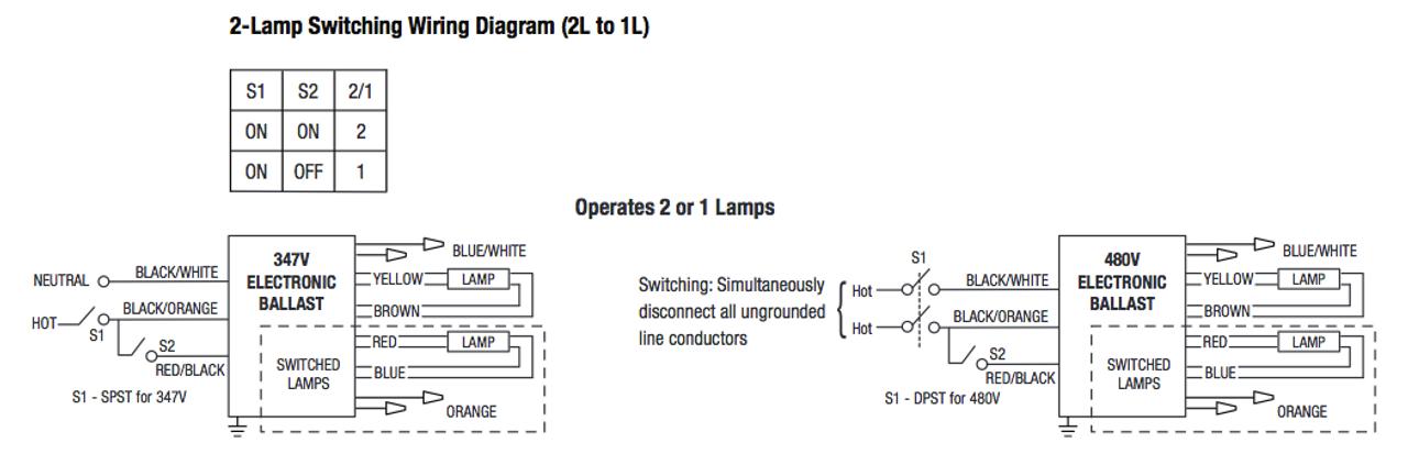 347 Volt Hid Ballast Wiring Diagram Wiring Diagram Networks