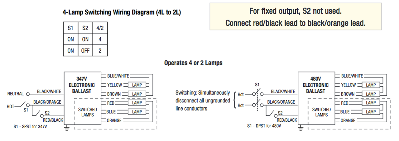 4 lamp electronic ballast wiring diagram qhe4x54t5ho 347 480 psn ht scl sylvania 51481 fluorescent t5 ballast  qhe4x54t5ho 347 480 psn ht scl sylvania