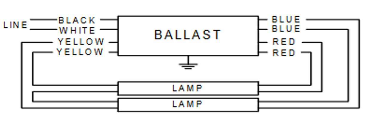 ICN-2S54-N Advance Electronic Fluorescent Ballasts