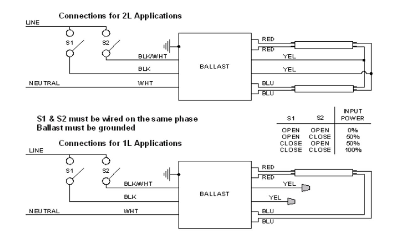 [SCHEMATICS_48ZD]  09FB Universal Electronic Ballast Wiring Diagram | Wiring Library | T8 Ballast Wiring Diagram For Icn 2p32 N |  | Wiring Library