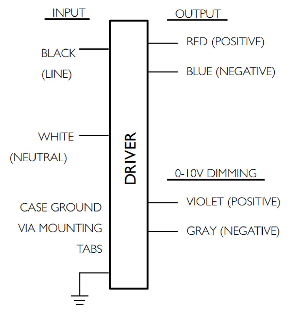 advance ballast  philips advance led driver wiring diagram