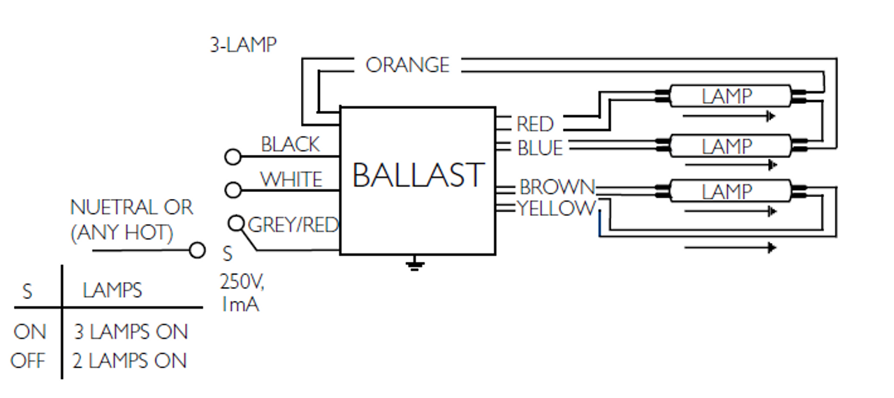 4 Lamp T5ho Wiring Diagram Centium Ballasts 1993 Mustang Fuse Box On Contuor Sampai Malam Warmi Fr