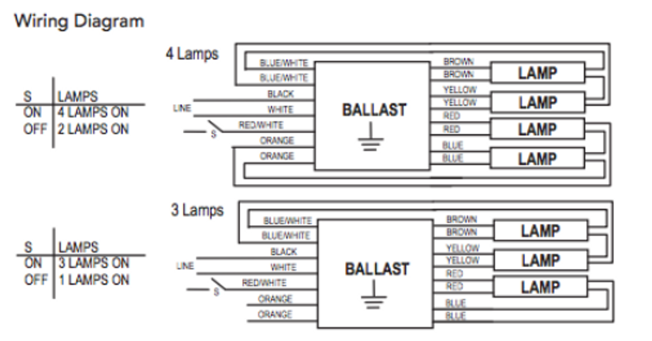 Wiring Advance Diagram Ballast 4psp54 90c. . Wiring Diagram on