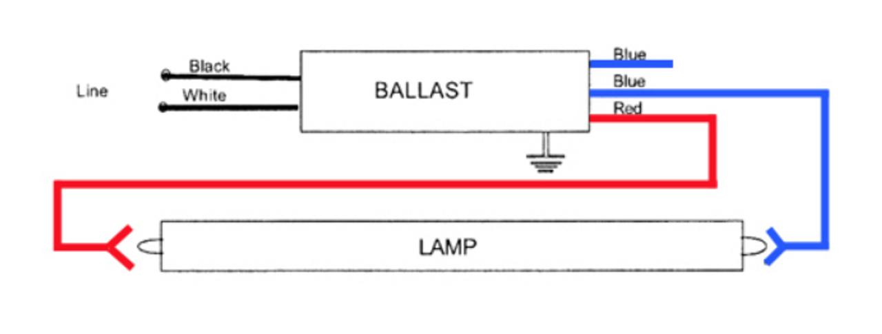 B260IUNVHP Universal Basic-12 Electronic Ballast   F96T12 Ballasts