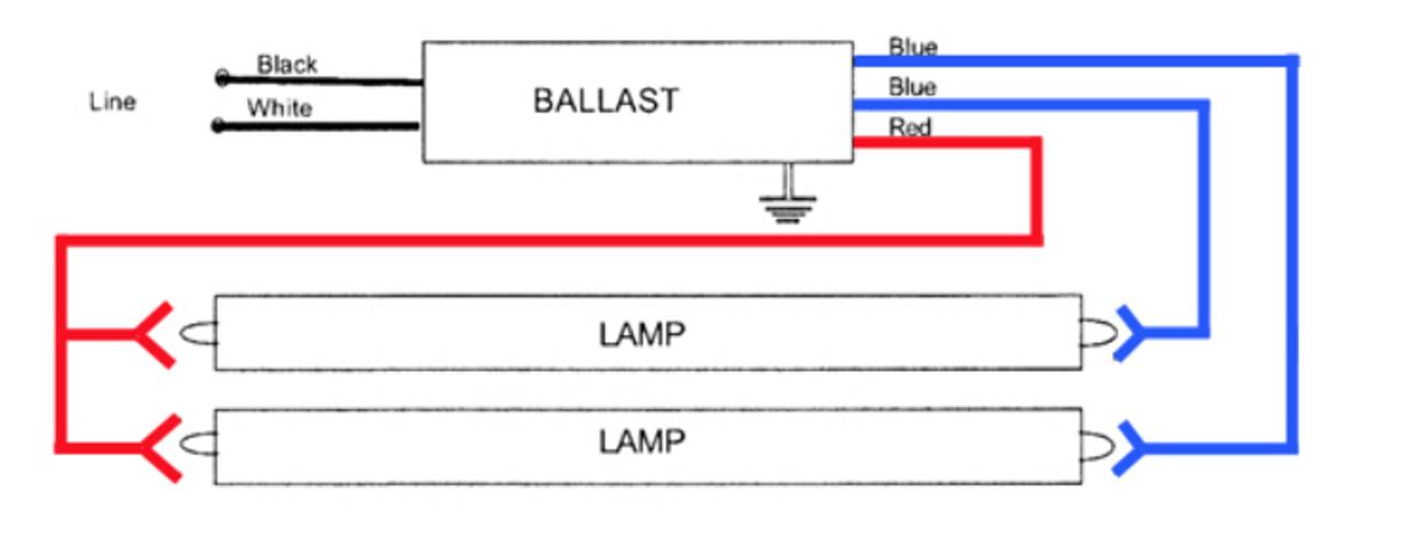 Surprising Universal Ballast Wiring Diagrams Basic Electronics Wiring Diagram Wiring Digital Resources Dadeaprontobusorg