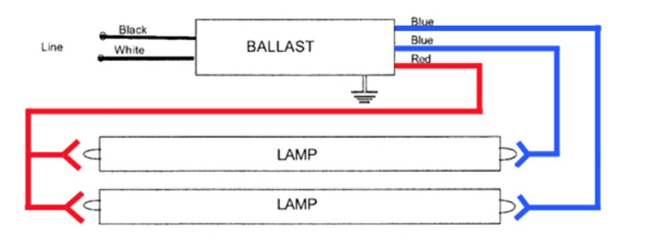 wiring a ballast for f96t12 wiring diagram for you • b260iunvhp universal electronic ballast low temperature rh ballastshop com f96t12 ballast wiring wiring diagram for f96t12 ballast
