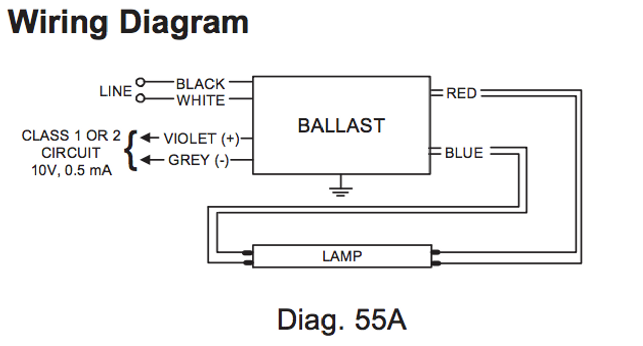 Philips F54t5ho Ballast Wiring Diagram - Wiring Diagram ... on