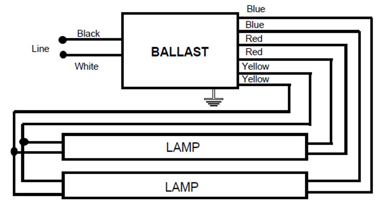 f34t12 ballast wiring diagram great engine wiring diagram schematic • b234sr120m a universal ballast operates f40t12 f34t12 tubes rh ballastshop com t8 ballast wiring diagram ge