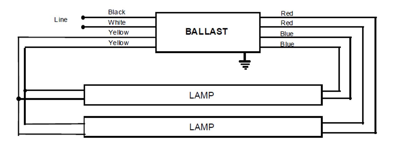 480SLHTCP Universal Magic Fluorescent T12    Ballast
