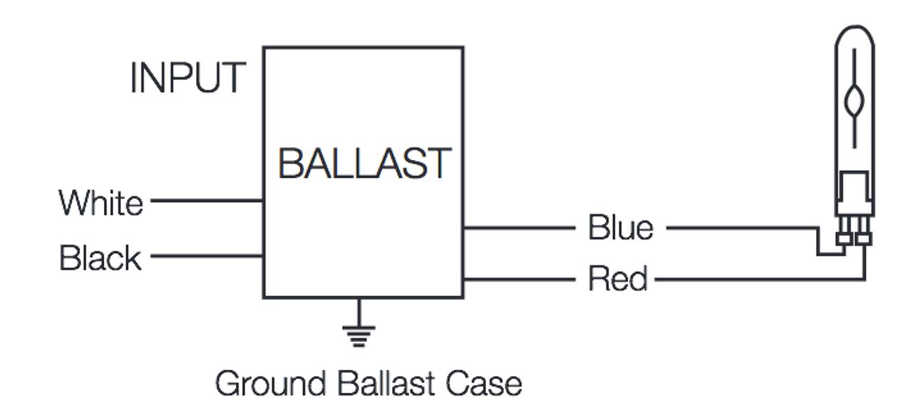 Sylvania QTP1x20Mh Sm Unv J 51987 One Lamp Mh Electronic Ballast