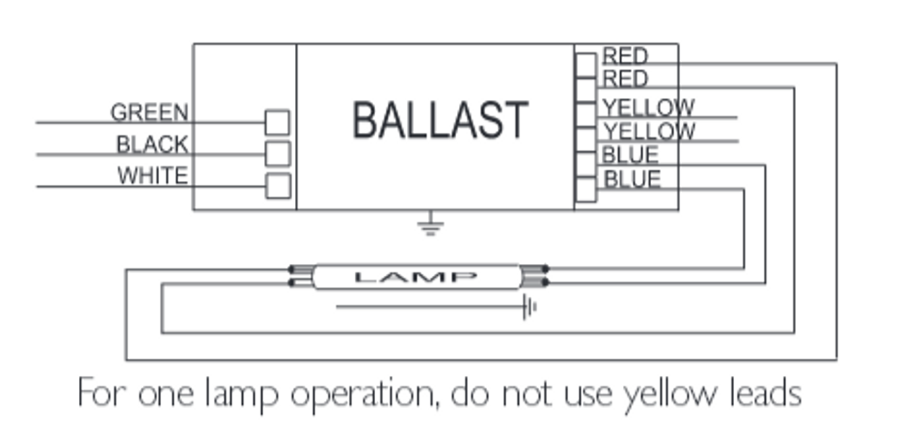 ICN-2S54-T (ICN-2S54-90C) Advance Centium Ballast on
