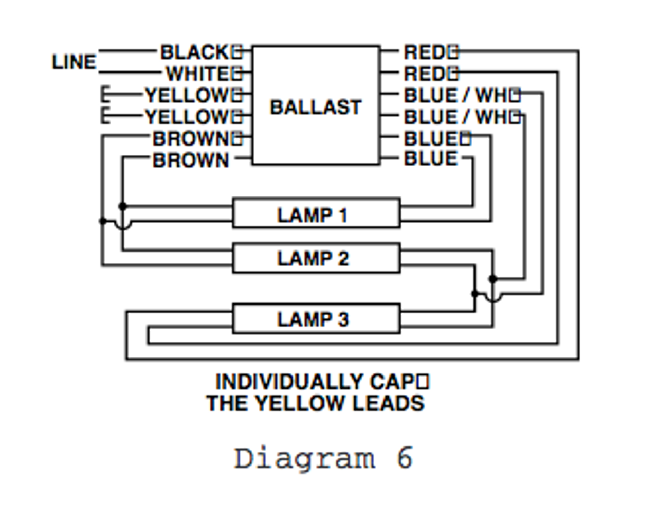 Wondrous Advance Sign Ballast Wiring Diagram Electronic Schematics Collections Wiring 101 Akebretraxxcnl