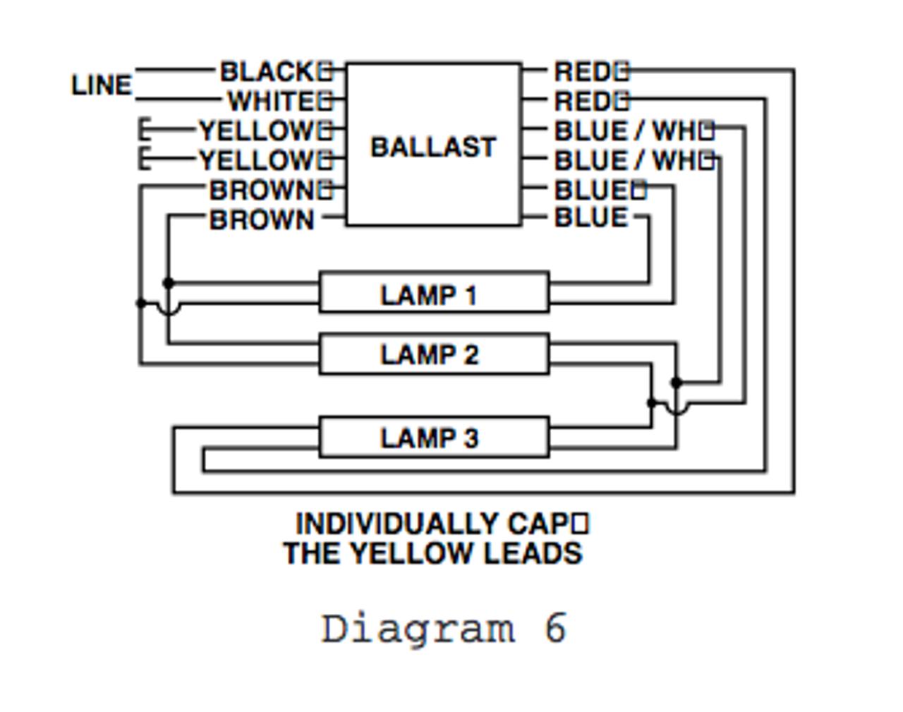 Universal 256-448-800 T12HO Magnetic Sign Ballast | Advance Ballast Wiring Diagram T12ho |  | BallastShop.com