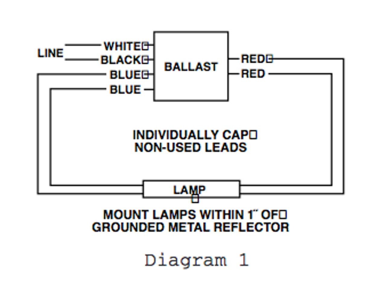 Universal 256-448-800 T12HO Magnetic Sign Ballast fluorescent ballast wiring diagram BallastShop.com