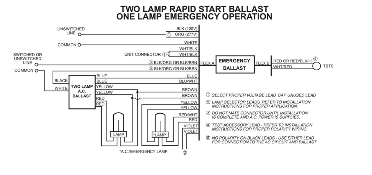 I-42-EM-A-LOL IOTA Emergency Ballast | Lightolier version
