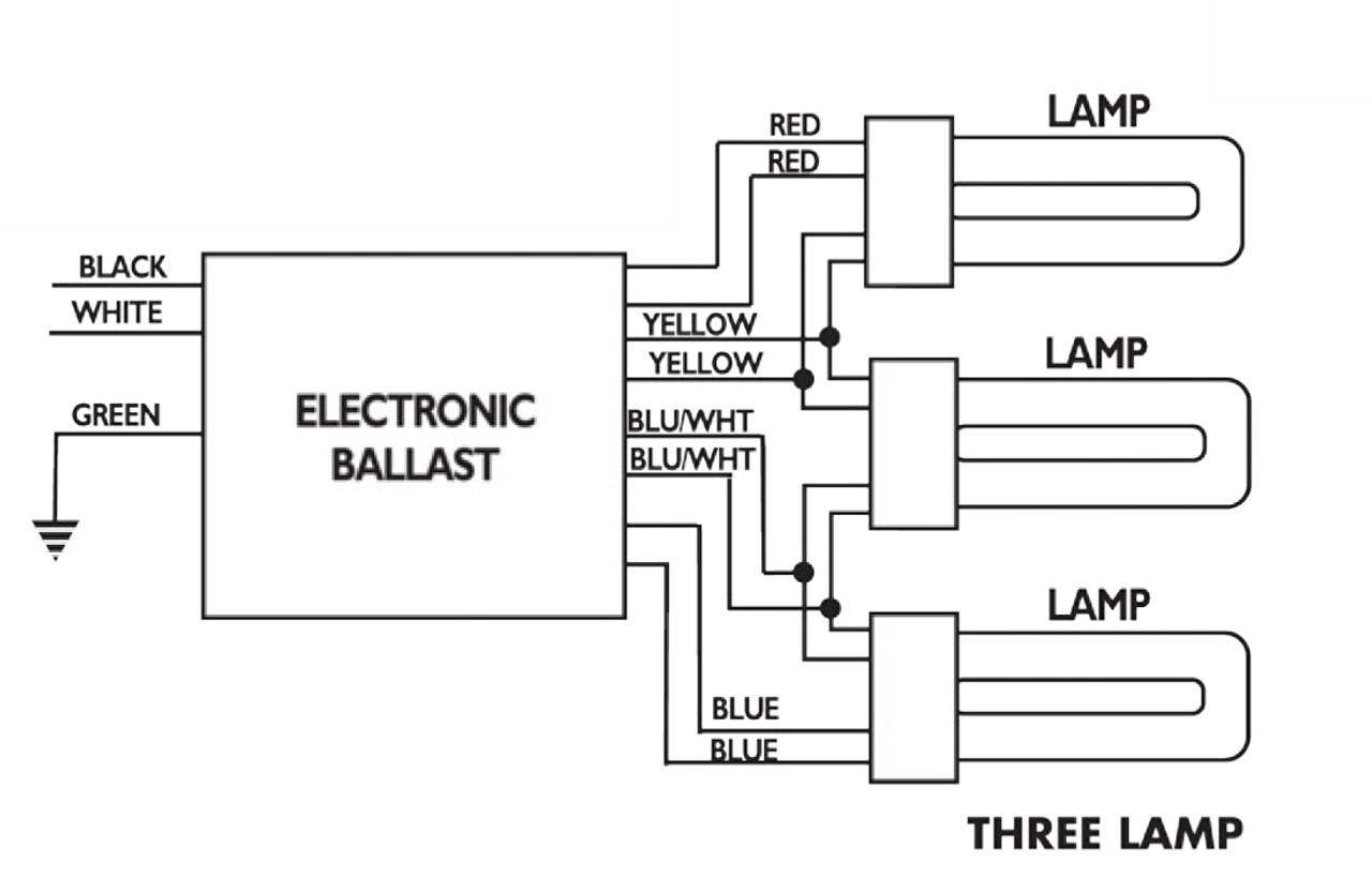 277v NEW AC Electronics BALLAST EST-A40PBXS Electronic Ballast-Program 120v