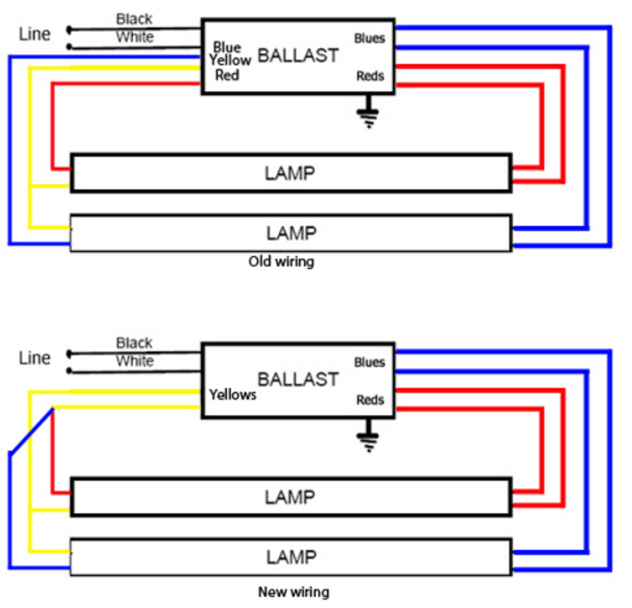 t12 replacement ballast wiring diagram single lamp ballast ballast bypass wiring diagram replace 4 lamp two series ballasts