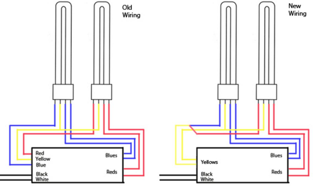 sunpark sl15t electronic replacement ballastsl15t two 4 pin cfls wiring sunpark sl15t ballast