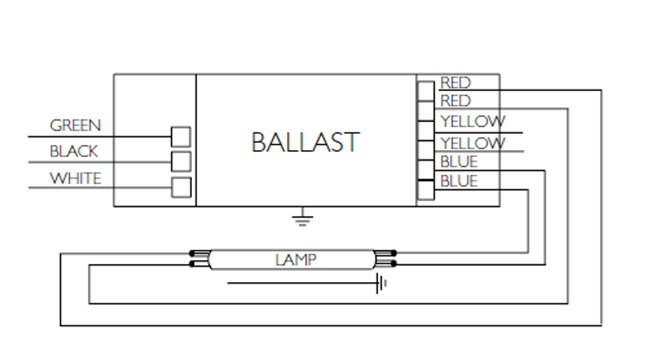 2012 10 16_1831__73676.1527266143?c\=2?imbypass\=on f54t5ho ballast wiring diagram simple wiring diagram site