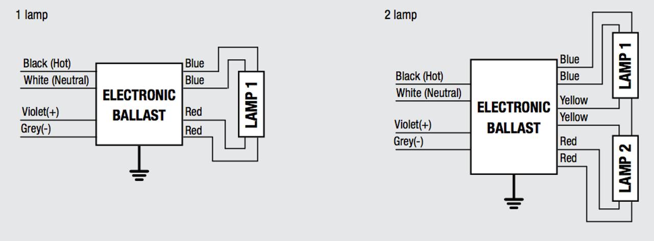 [WQZT_9871]  QHE 2X32T8UNV HDIM10 SC Sylvania 50719 Fluorescent T8 Ballast | Sylvania Ballast Wiring Diagram |  | BallastShop.com