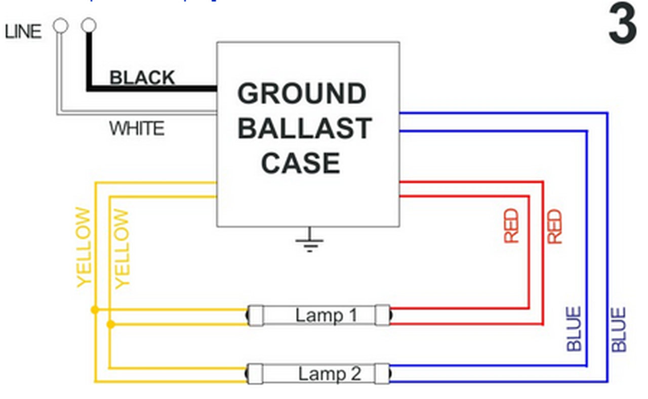 Allanson 296 At Magnetic Sign Ballast