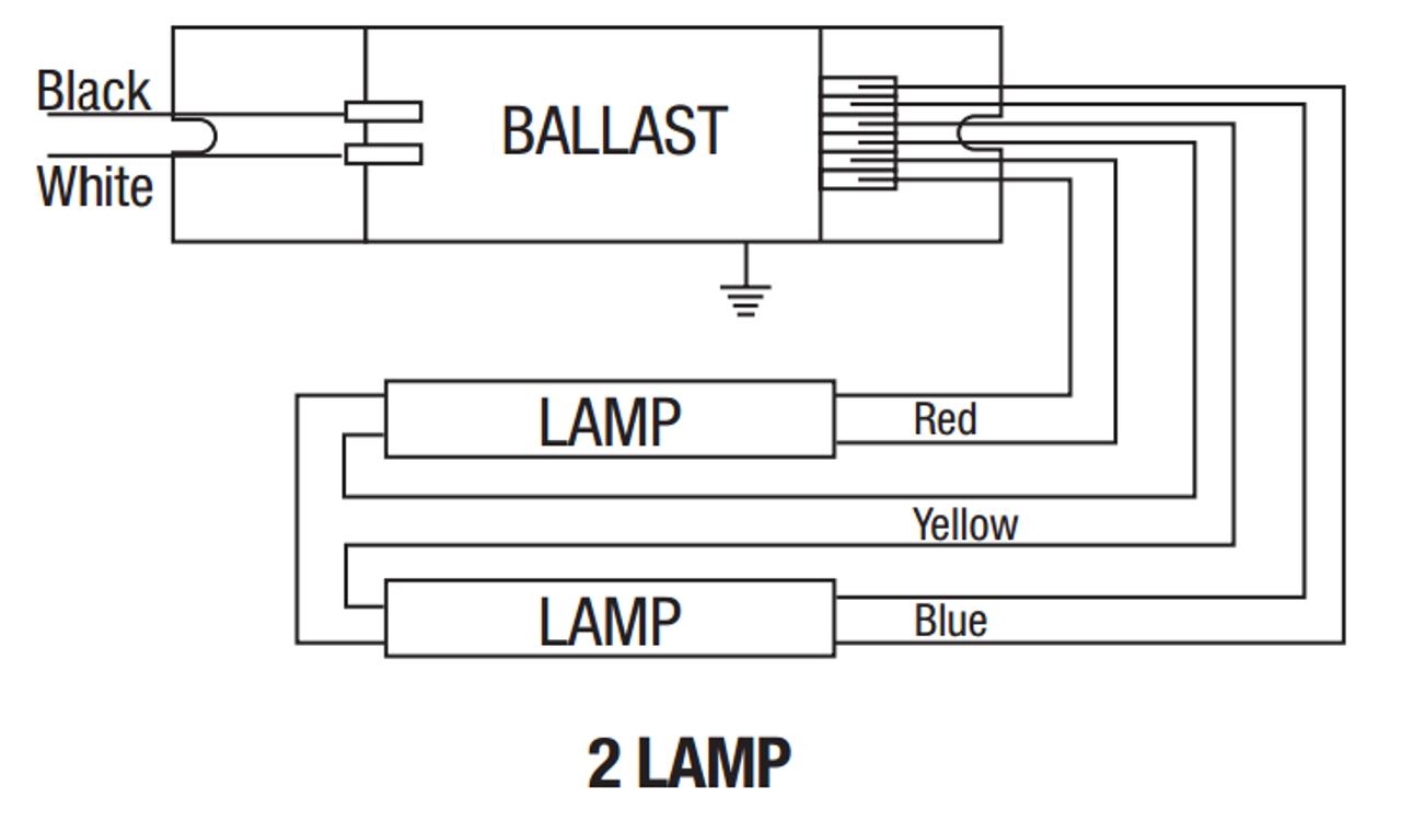QHE2X39-24T5HO/UNV PSN Sylvania 51478 Fluorescent Ballast on