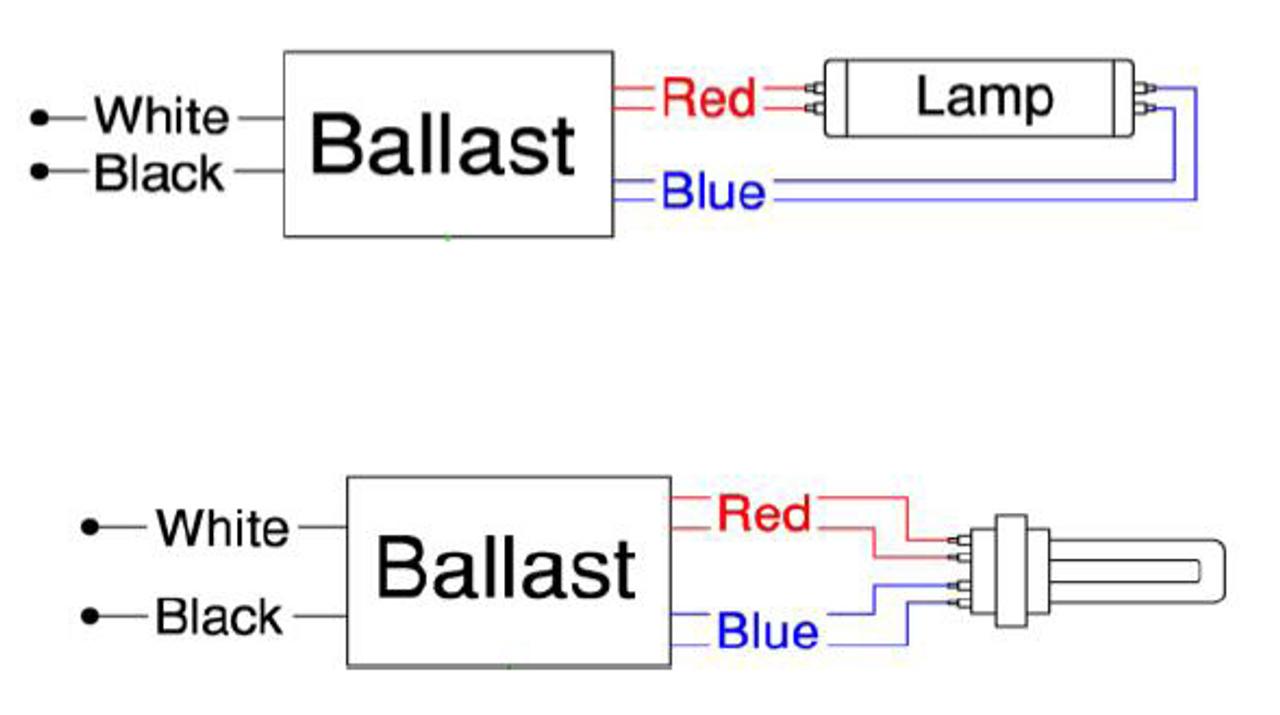 Rp48 Robertson Electronic Ballast