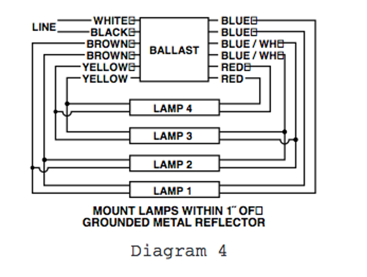 T12 Ballast Wiring Diagram 1 Lamp And 2 Lamp T12ho Magnetic Fluorescent Ballast Wiring Diagrams