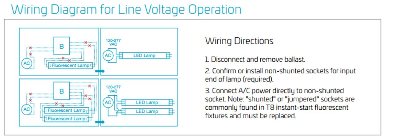 t8 2 lamp wiring diagram eiko led15wt8f 48 8xxk g7dm dual mode led t8 lamps  8xxk g7dm dual mode led t8