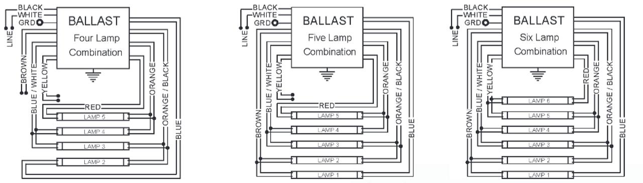 Fluorescent Ballast Wiring Allanson Fluorescent Ballast Wiring ... on
