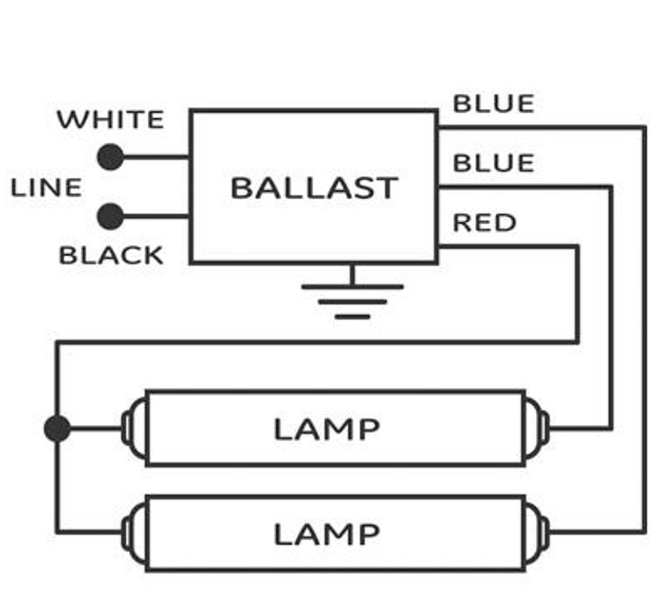 ge260is mv n (74474) ge multi volt proline™ ballastge260is mv n ballast