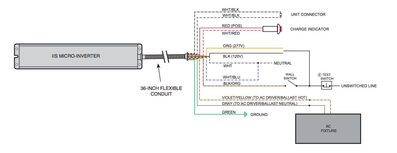 IOTA IIS-25-I 25 Watt Micro InverterBallastShop.com