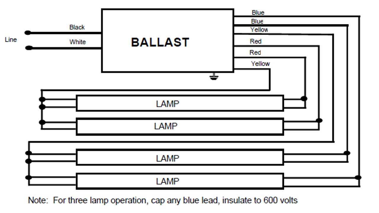 [SCHEMATICS_48EU]  B432IUNVHP-A Universal Triad® Replacement Ballasts   Triad Ballast Wiring Diagram      BallastShop.com
