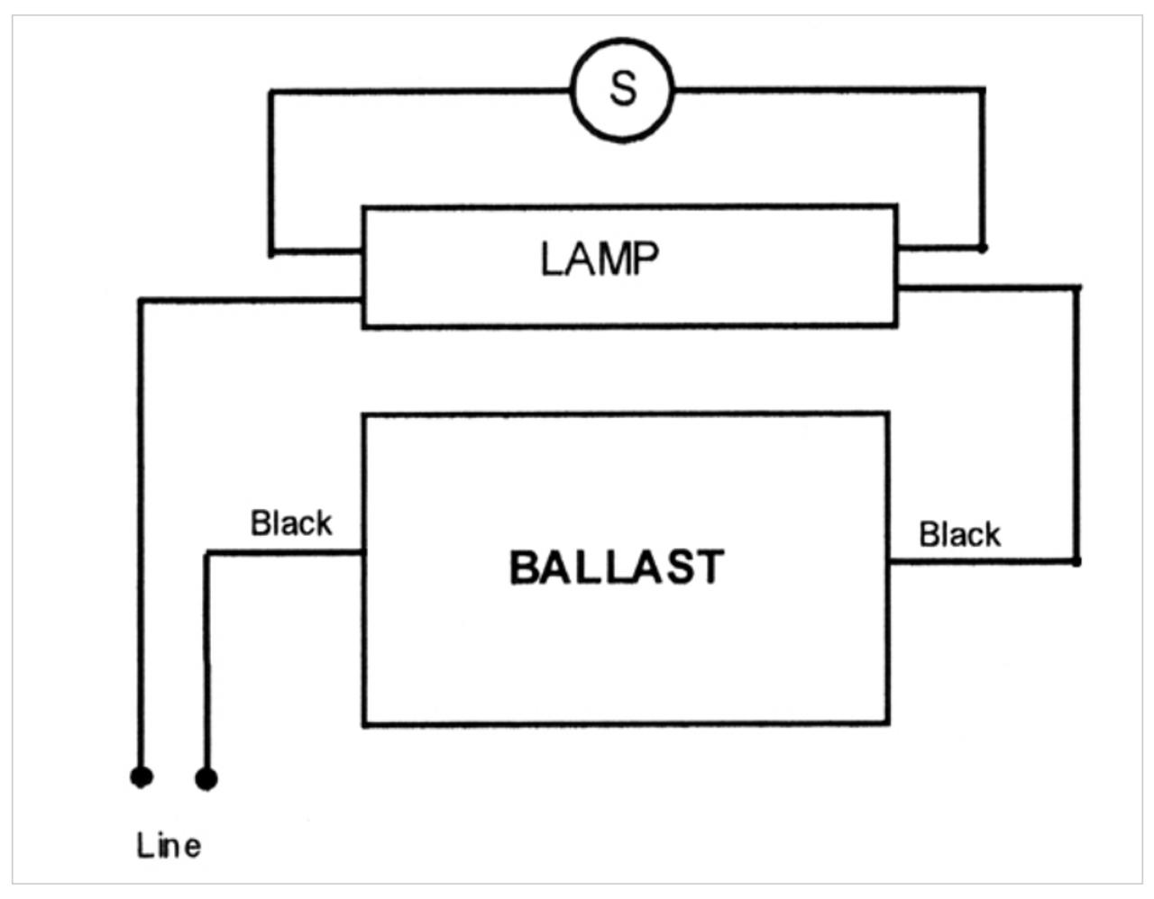 T8 Ballast Wiring Diagram Robertson - Wiring Diagram Information on