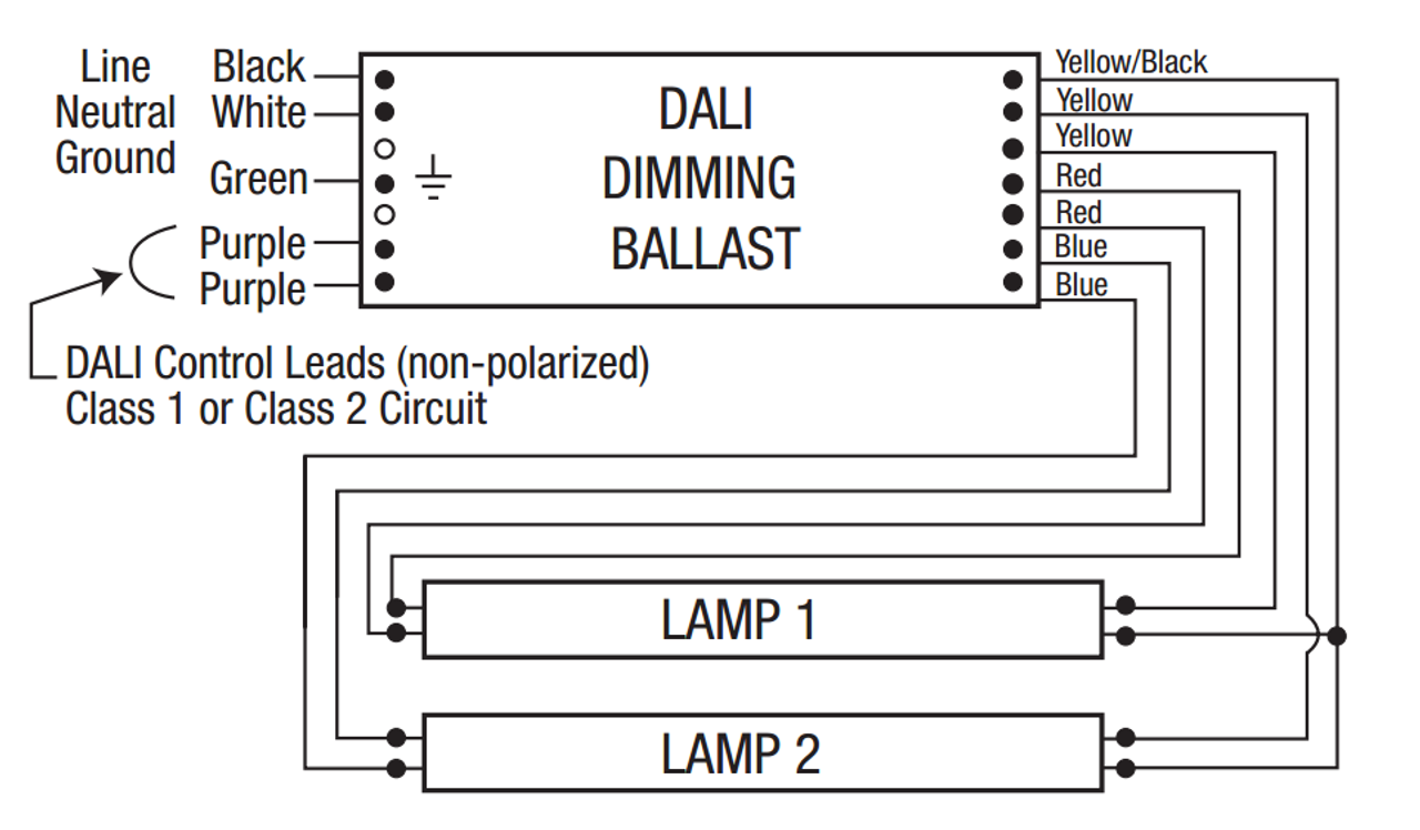 QHE2X32T8/UNV DALI Sylvania 51355 T8 Fluorescent Ballast on