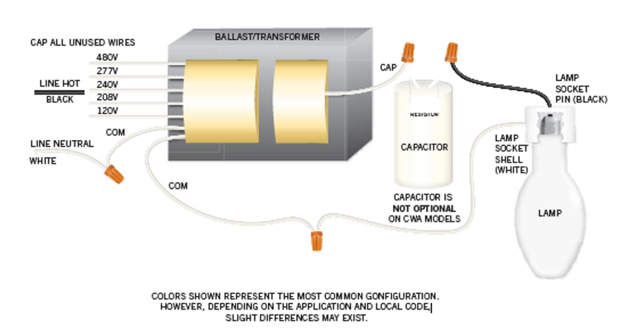 Keystone Mh 250a P Kit 250w Metal Halide Ballastshop Com